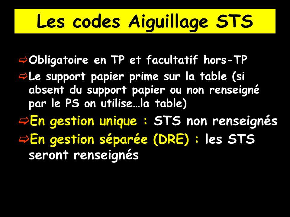 Les codes Aiguillage STS Obligatoire en TP et facultatif hors-TP Le support papier prime sur la table (si absent du support papier ou non renseigné pa