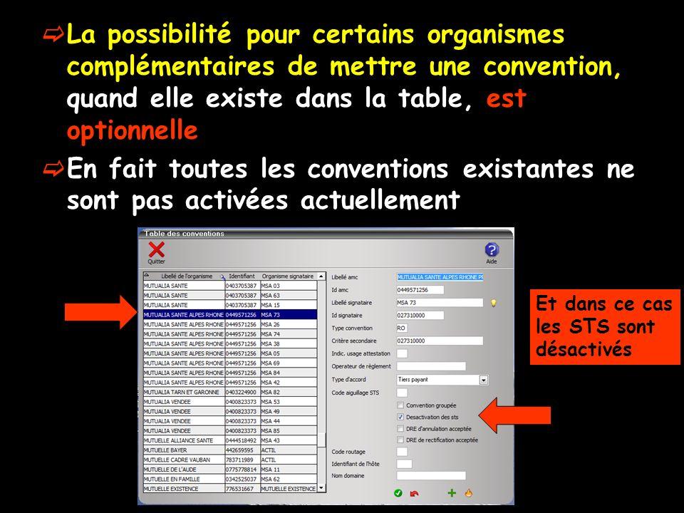 La possibilité pour certains organismes complémentaires de mettre une convention, quand elle existe dans la table, est optionnelle En fait toutes les