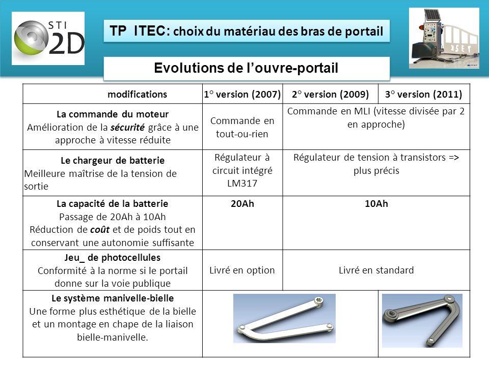 TP ITEC: choix du matériau des bras de portail modifications1° version (2007)2° version (2009)3° version (2011) La commande du moteur Amélioration de
