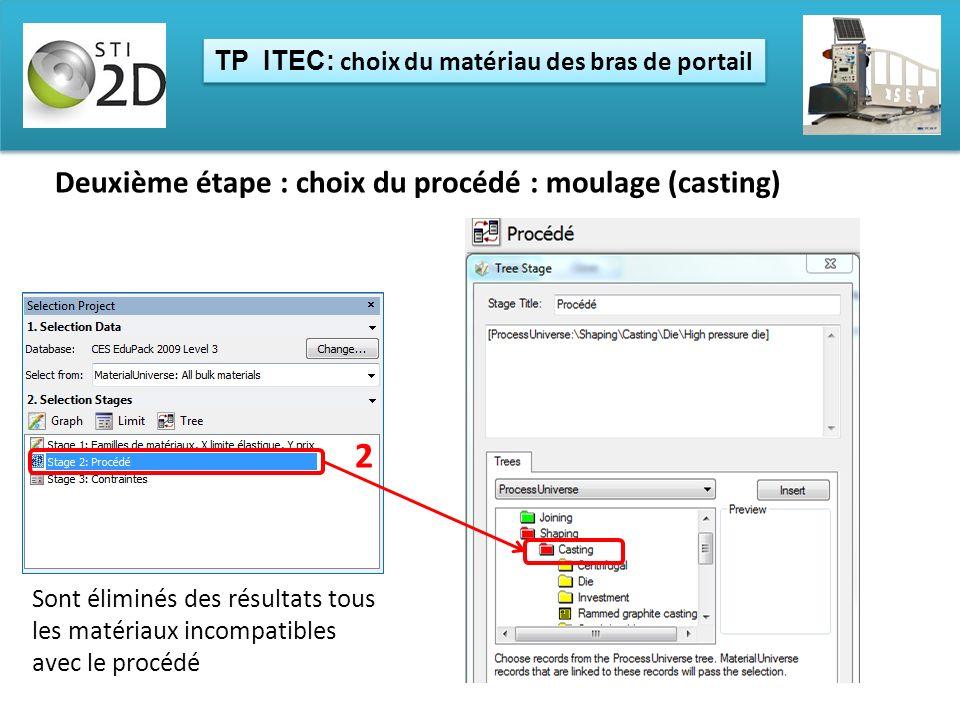 TP ITEC: choix du matériau des bras de portail Deuxième étape : choix du procédé : moulage (casting) Sont éliminés des résultats tous les matériaux in
