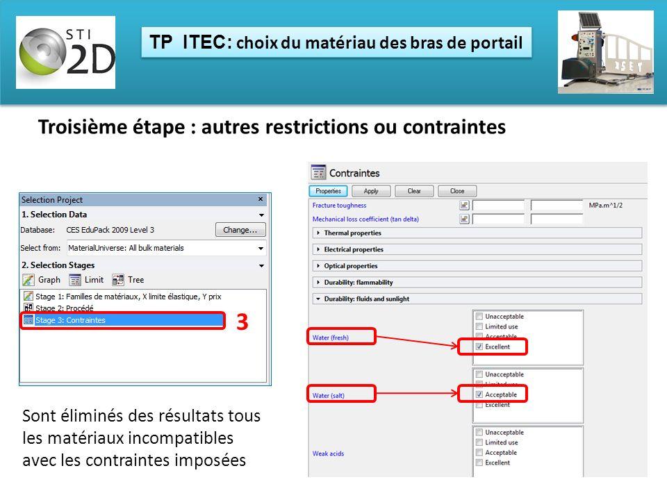 TP ITEC: choix du matériau des bras de portail Troisième étape : autres restrictions ou contraintes Sont éliminés des résultats tous les matériaux inc