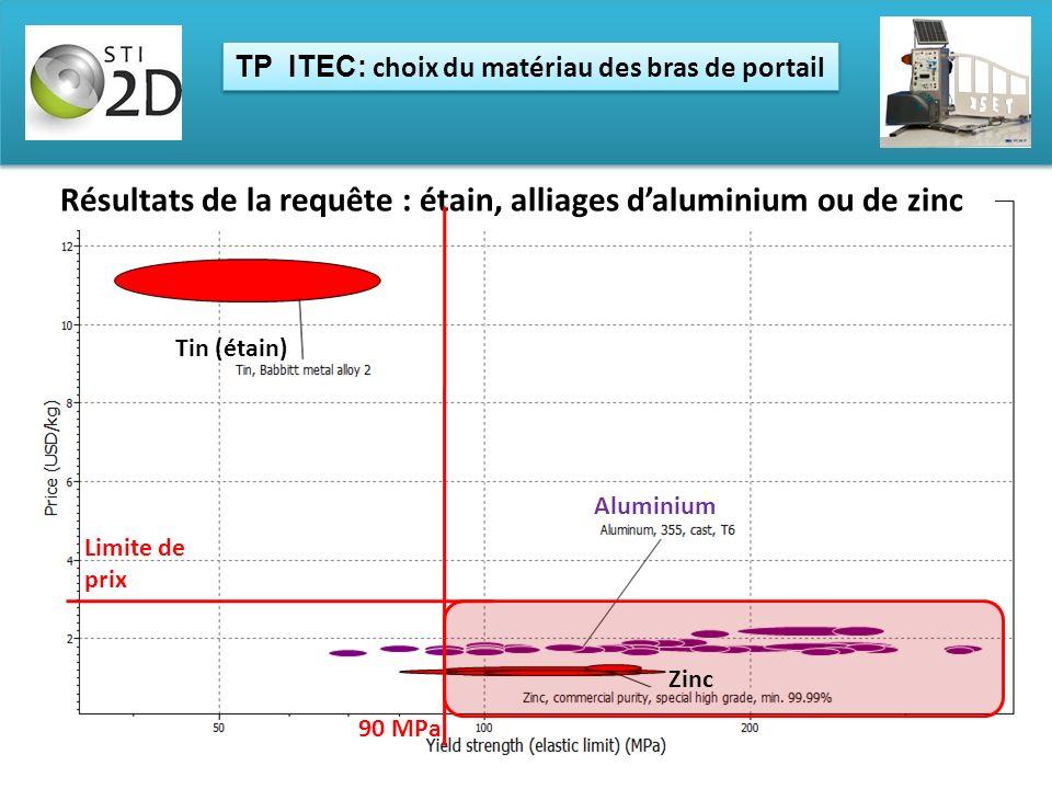 TP ITEC: choix du matériau des bras de portail Résultats de la requête : étain, alliages daluminium ou de zinc 90 MPa Limite de prix Tin (étain) Alumi