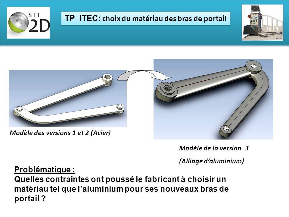 TP ITEC: choix du matériau des bras de portail Modèle des versions 1 et 2 (Acier) Modèle de la version 3 (Alliage daluminium) Problématique : Quelles