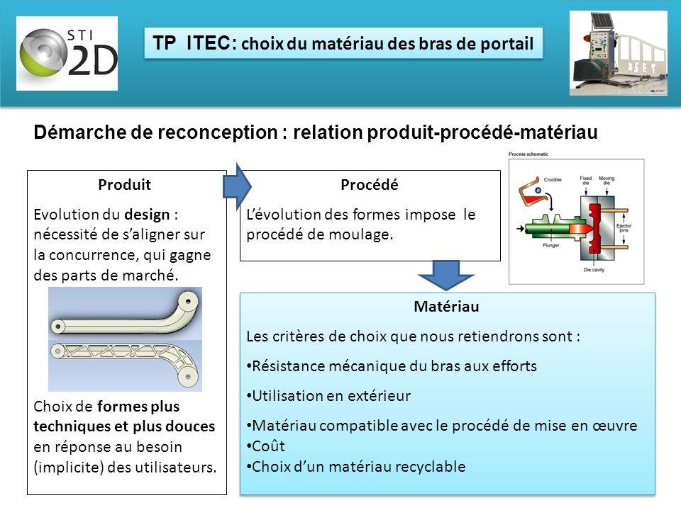 TP ITEC: choix du matériau des bras de portail Déroulement de létude A – Limite élastique requise du matériau Effort maxi sur le bras grâce au capteur deffort Etude des contraintes avec SW B – Choix du matériau en fonction de tous les critères logiciel CES Edupack C - Conclusion