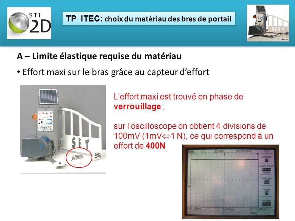 TP ITEC: choix du matériau des bras de portail A – Limite élastique requise du matériau Effort maxi sur le bras grâce au capteur deffort Leffort maxi