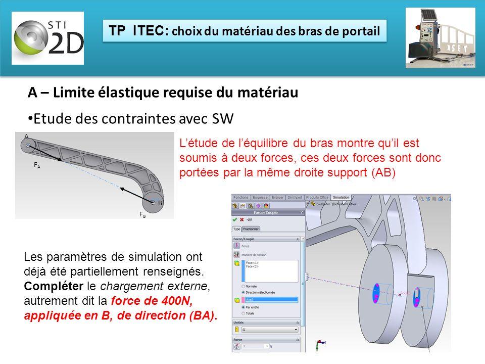 TP ITEC: choix du matériau des bras de portail A – Limite élastique requise du matériau Etude des contraintes avec SW FAFA FBFB B A Létude de léquilib