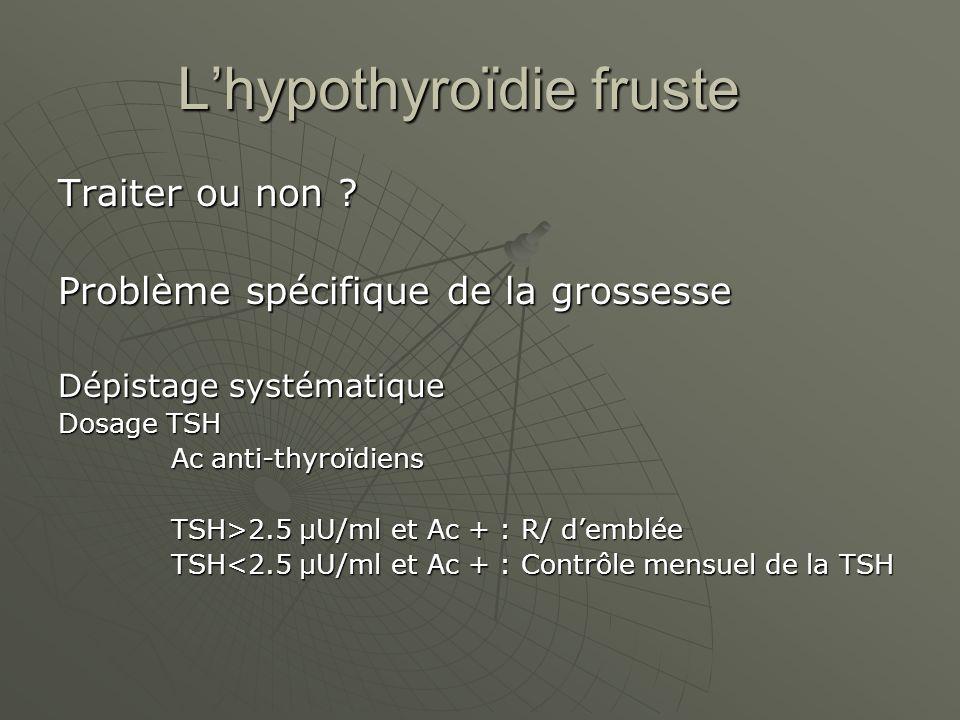 Lhypothyroïdie fruste Traiter ou non ? Problème spécifique de la grossesse Dépistage systématique Dosage TSH Ac anti-thyroïdiens Ac anti-thyroïdiens T