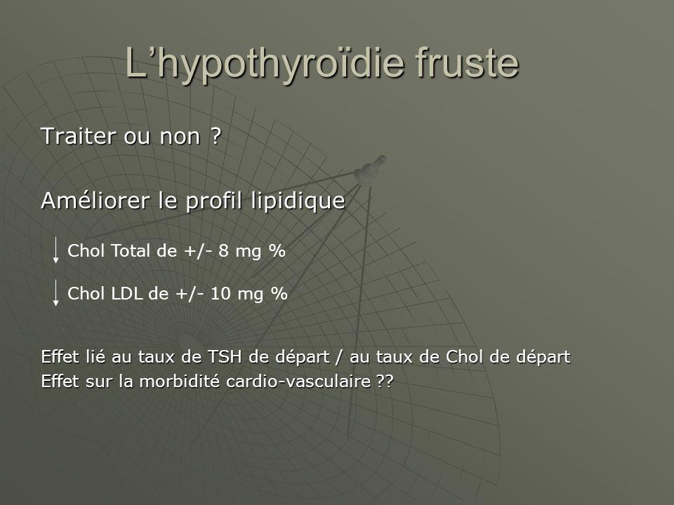 Lhypothyroïdie fruste Traiter ou non ? Améliorer le profil lipidique Effet lié au taux de TSH de départ / au taux de Chol de départ Effet sur la morbi