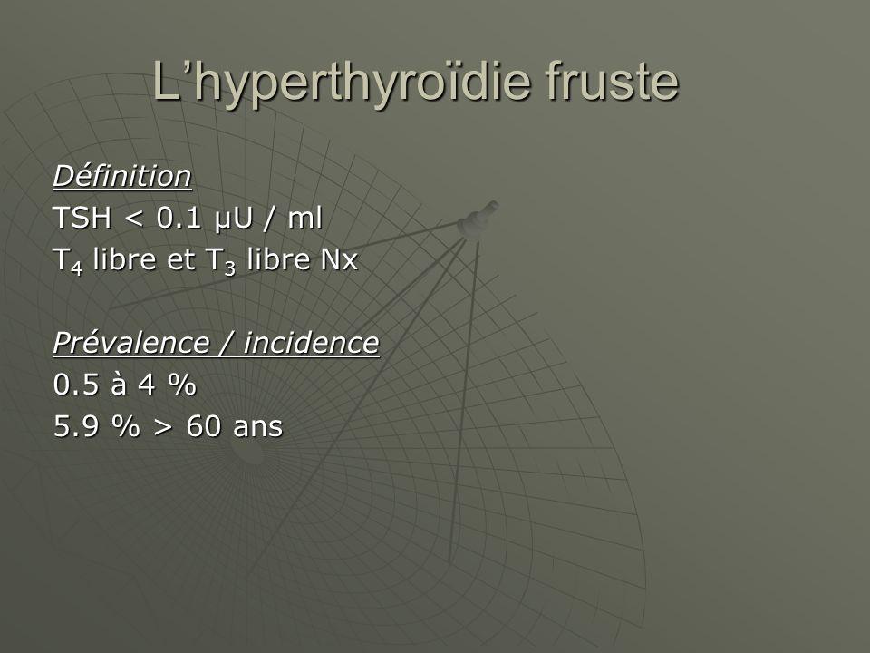 Lhyperthyroïdie fruste Définition TSH < 0.1 µU / ml T 4 libre et T 3 libre Nx Prévalence / incidence 0.5 à 4 % 5.9 % > 60 ans