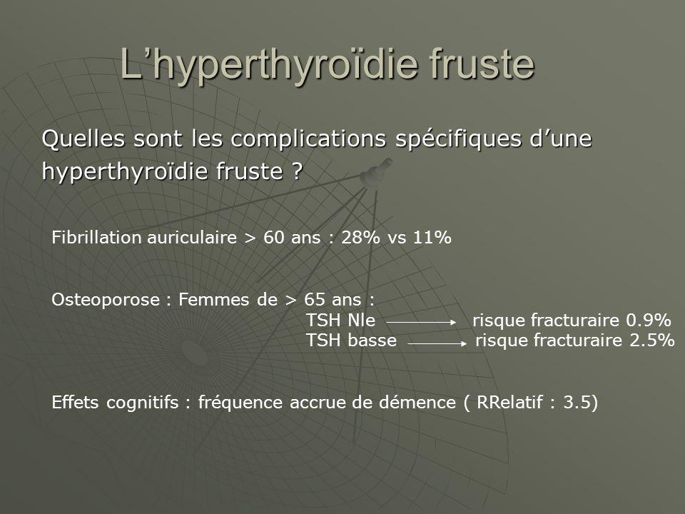 Lhyperthyroïdie fruste Quelles sont les complications spécifiques dune hyperthyroïdie fruste ? Fibrillation auriculaire > 60 ans : 28% vs 11% Osteopor