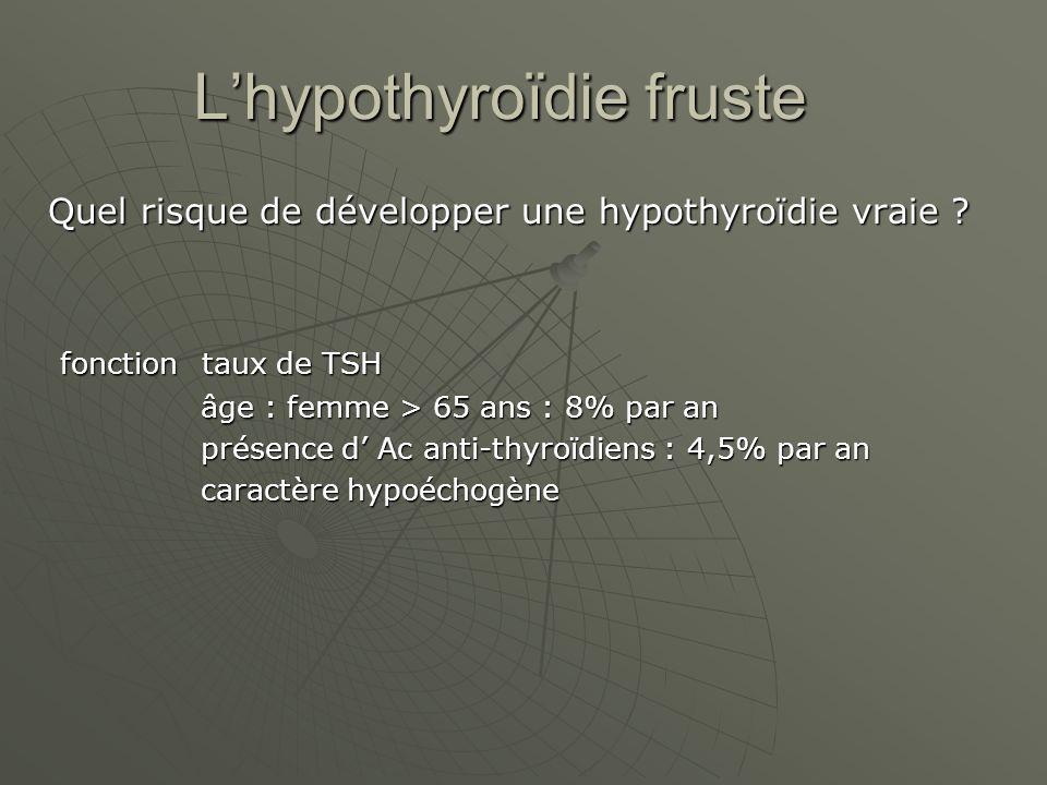 Lhypothyroïdie fruste Quel risque de développer une hypothyroïdie vraie ? fonction taux de TSH fonction taux de TSH âge : femme > 65 ans : 8% par an â