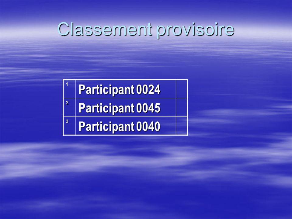 1 Participant 0024 2 Participant 0045 3 Participant 0040