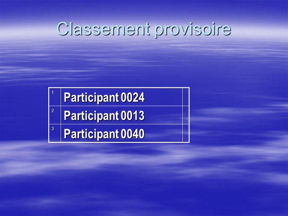 1 Participant 0024 2 Participant 0013 3 Participant 0040