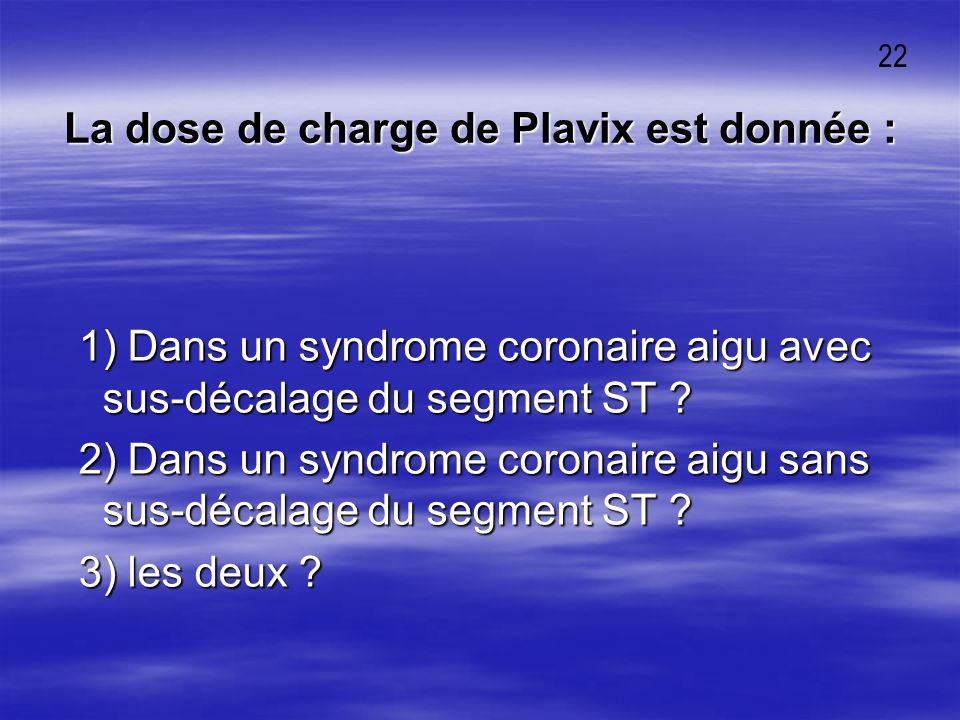 La dose de charge de Plavix est donnée : 1) Dans un syndrome coronaire aigu avec sus-décalage du segment ST ? 1) Dans un syndrome coronaire aigu avec
