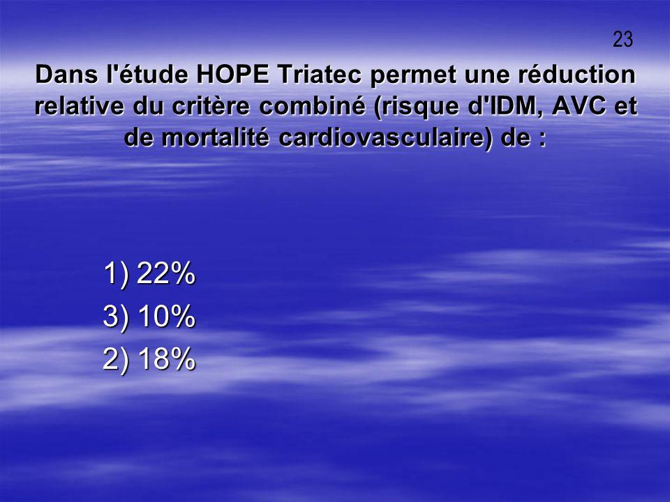 Dans l'étude HOPE Triatec permet une réduction relative du critère combiné (risque d'IDM, AVC et de mortalité cardiovasculaire) de : 1) 22% 1) 22% 3)