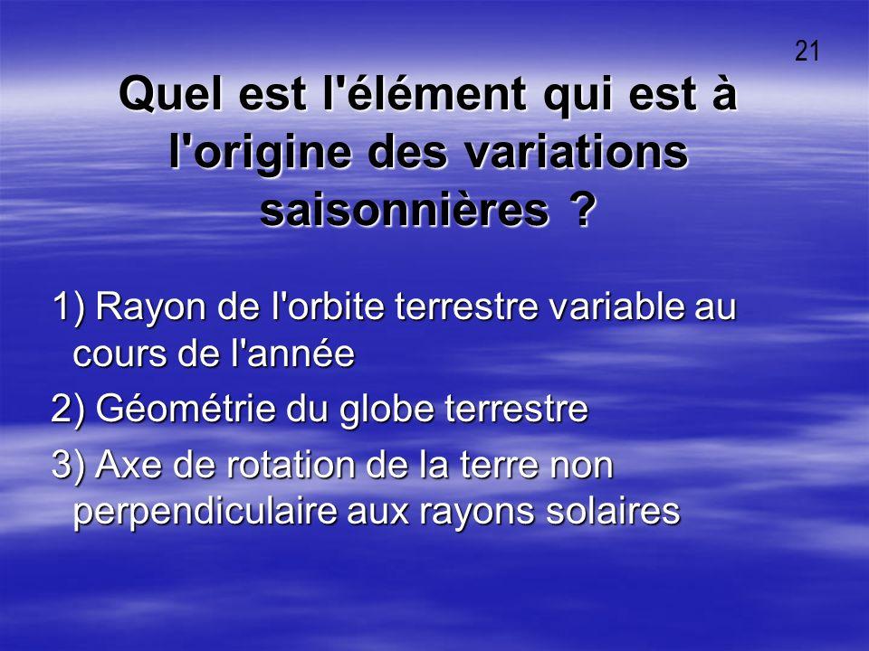 Quel est l'élément qui est à l'origine des variations saisonnières ? 1) Rayon de l'orbite terrestre variable au cours de l'année 1) Rayon de l'orbite
