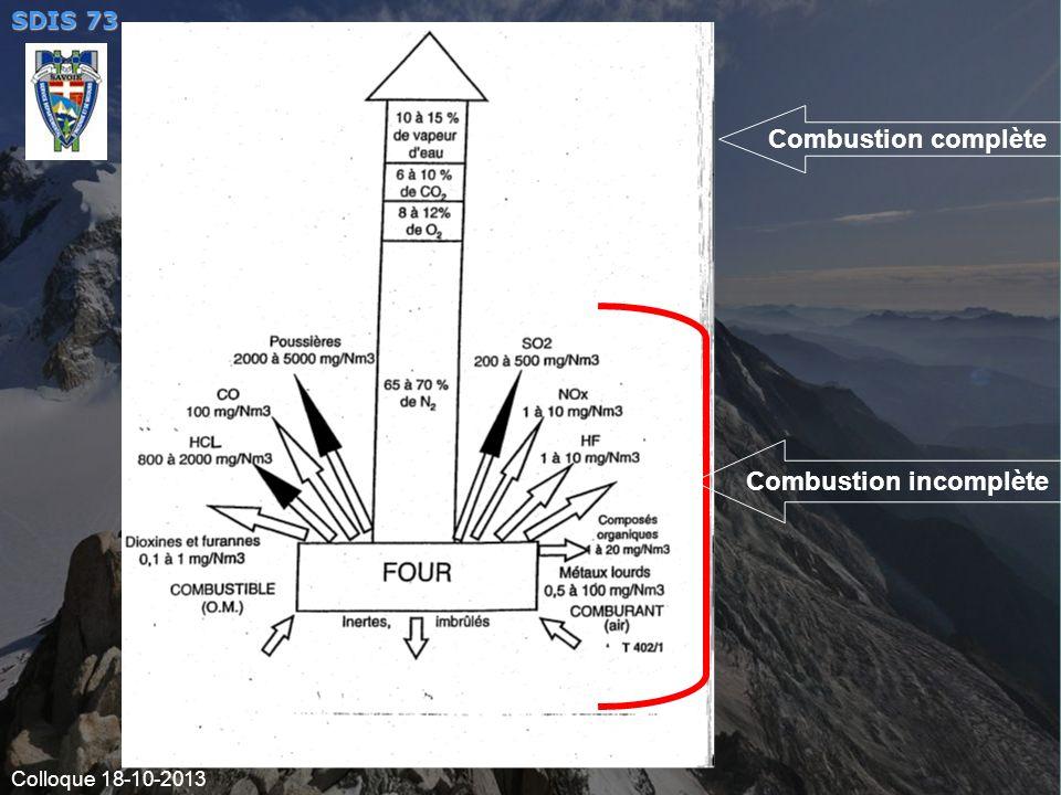 Modifiez le style du titre Modifiez les styles du texte du masque Deuxième niveau Troisième niveau Quatrième niveau Cinquième niveau 8 Colloque 18-10-2013 SDIS 73 Concentration dans lair « ambiant » Détection Protection - phase reflexe O2- CO Explo levée de doute - phase réfléchie