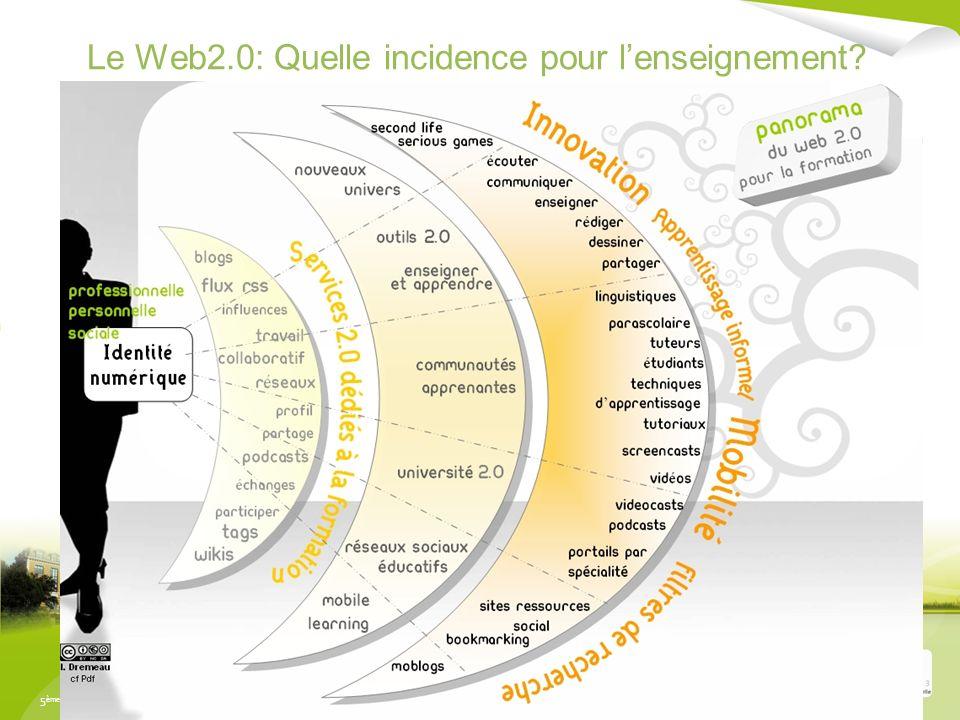 5 ème Journée SPIRAL - Mardi 8 Juillet 2008 - Université Lyon 3 Manufacture des Tabacs Christophe Batier /Eddy Marques Spiral Team Comment intégrer présentation dans Spiral Même principe chaque fois que léditeur est utilisé.