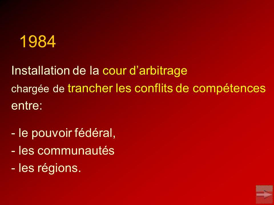 1984 Installation de la cour darbitrage chargée de trancher les conflits de compétences entre: - le pouvoir fédéral, - les communautés - les régions.