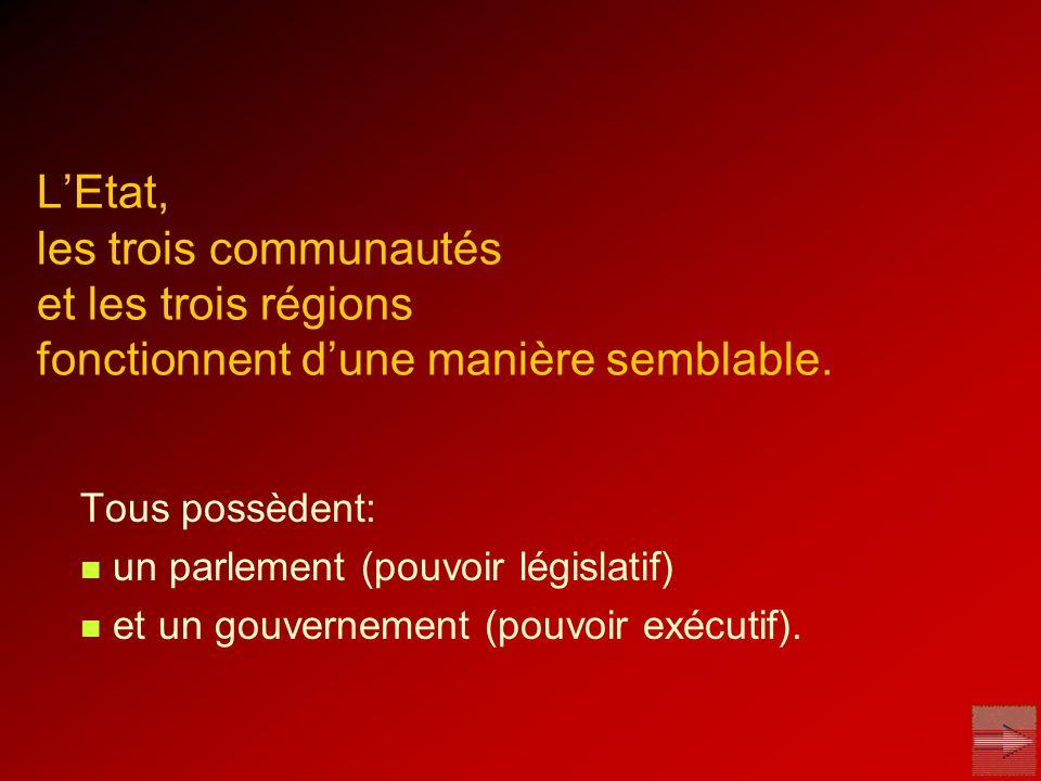 LEtat, les trois communautés et les trois régions fonctionnent dune manière semblable. Tous possèdent: un parlement (pouvoir législatif) et un gouvern