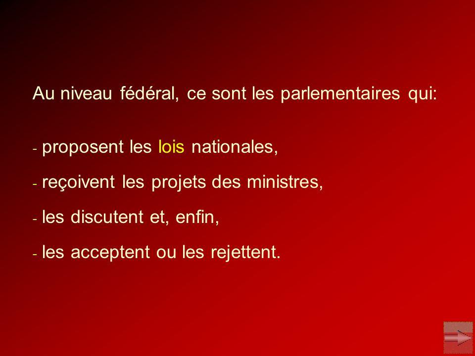 Au niveau fédéral, ce sont les parlementaires qui: - proposent les lois nationales, - reçoivent les projets des ministres, - les discutent et, enfin,