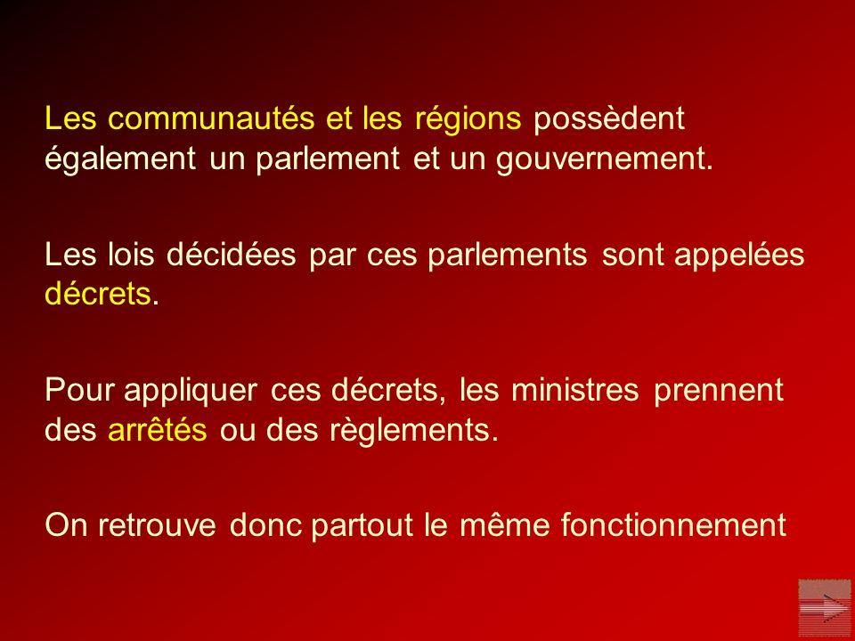 Les communautés et les régions possèdent également un parlement et un gouvernement. Les lois décidées par ces parlements sont appelées décrets. Pour a