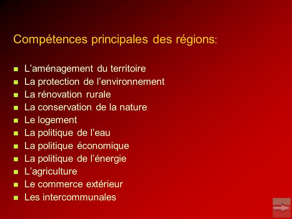 Compétences principales des régions : Laménagement du territoire La protection de lenvironnement La rénovation rurale La conservation de la nature Le