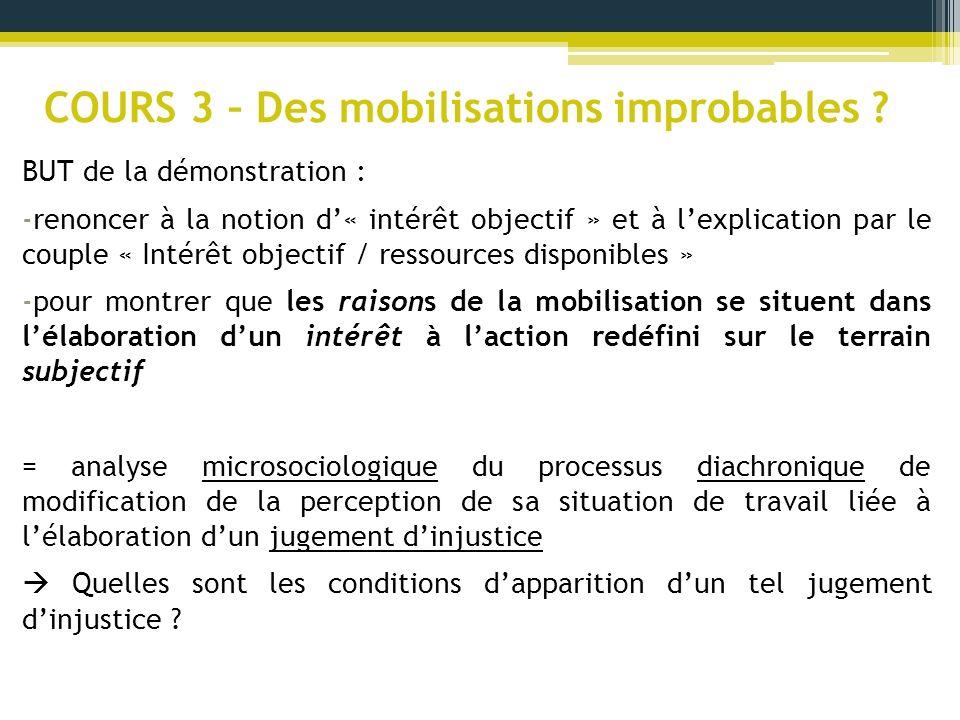 COURS 3 – Des mobilisations improbables ? BUT de la démonstration : -renoncer à la notion d« intérêt objectif » et à lexplication par le couple « Inté