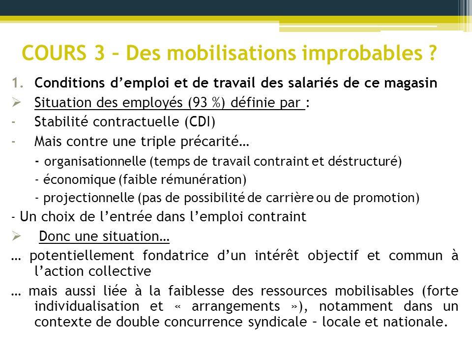 COURS 3 – Des mobilisations improbables ? 1.Conditions demploi et de travail des salariés de ce magasin Situation des employés (93 %) définie par : -S