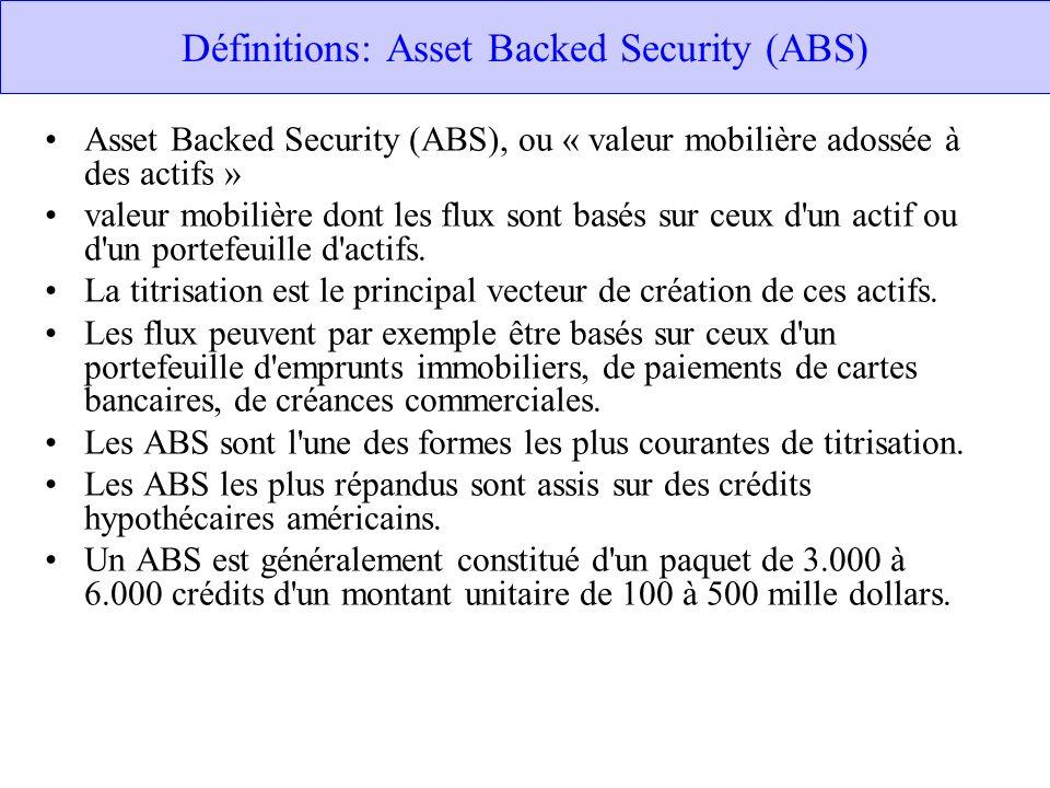 Définitions: Asset Backed Security (ABS) Asset Backed Security (ABS), ou « valeur mobilière adossée à des actifs » valeur mobilière dont les flux sont basés sur ceux d un actif ou d un portefeuille d actifs.