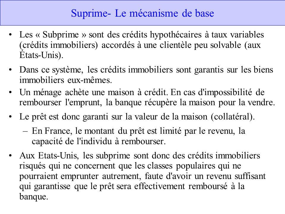 Suprime- Le mécanisme de base Les « Subprime » sont des crédits hypothécaires à taux variables (crédits immobiliers) accordés à une clientèle peu solvable (aux États-Unis).