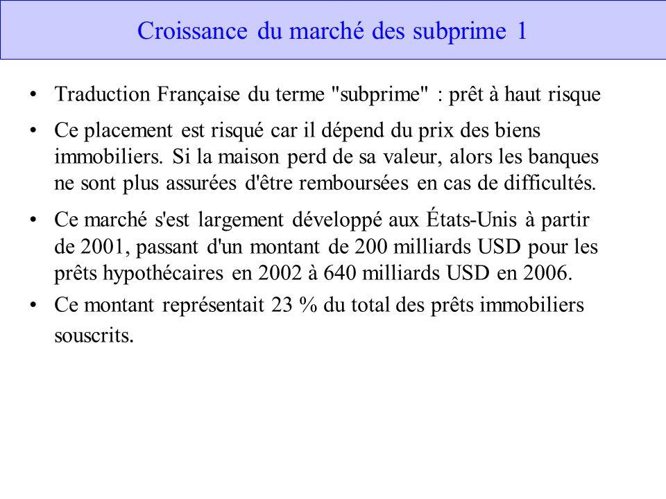 Croissance du marché des subprime 1 Traduction Française du terme subprime : prêt à haut risque Ce placement est risqué car il dépend du prix des biens immobiliers.