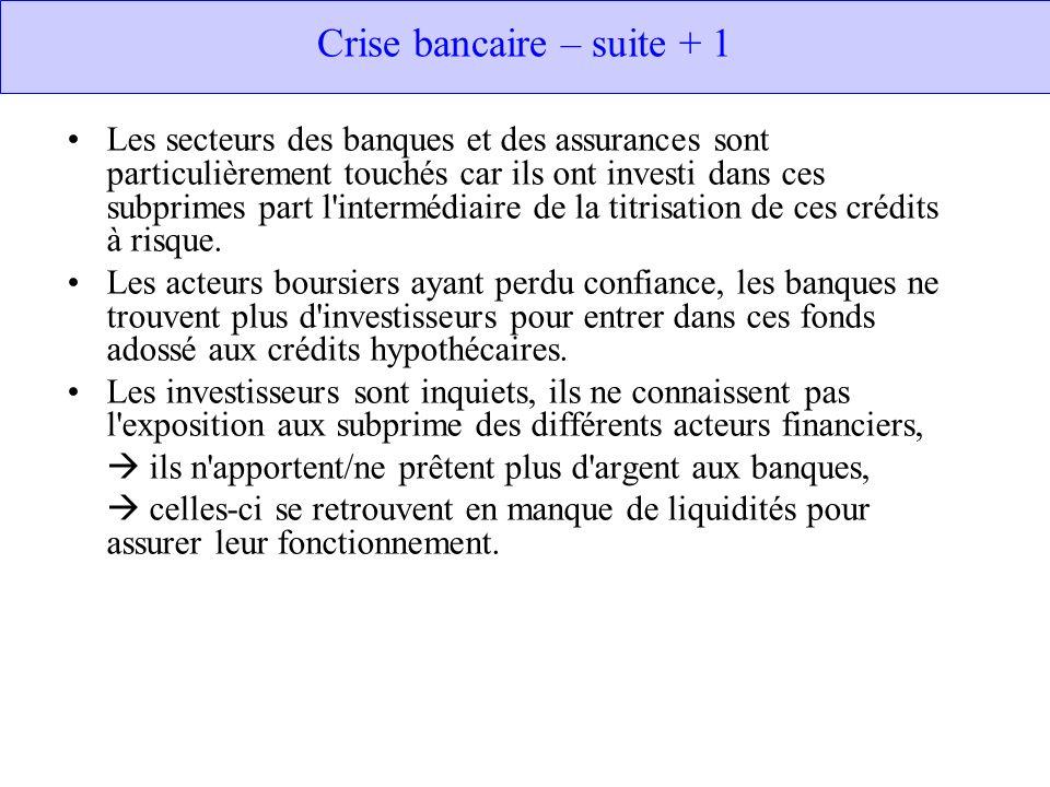 Crise bancaire – suite + 1 Les secteurs des banques et des assurances sont particulièrement touchés car ils ont investi dans ces subprimes part l intermédiaire de la titrisation de ces crédits à risque.