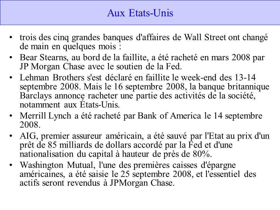 Aux Etats-Unis trois des cinq grandes banques d affaires de Wall Street ont changé de main en quelques mois : Bear Stearns, au bord de la faillite, a été racheté en mars 2008 par JP Morgan Chase avec le soutien de la Fed.