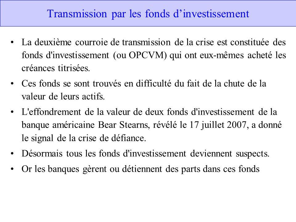Transmission par les fonds dinvestissement La deuxième courroie de transmission de la crise est constituée des fonds d investissement (ou OPCVM) qui ont eux-mêmes acheté les créances titrisées.