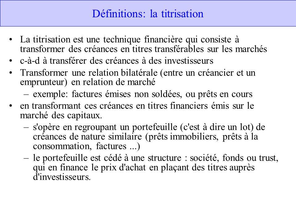 Définitions: la titrisation La titrisation est une technique financière qui consiste à transformer des créances en titres transférables sur les marchés c-à-d à transférer des créances à des investisseurs Transformer une relation bilatérale (entre un créancier et un emprunteur) en relation de marché –exemple: factures émises non soldées, ou prêts en cours en transformant ces créances en titres financiers émis sur le marché des capitaux.