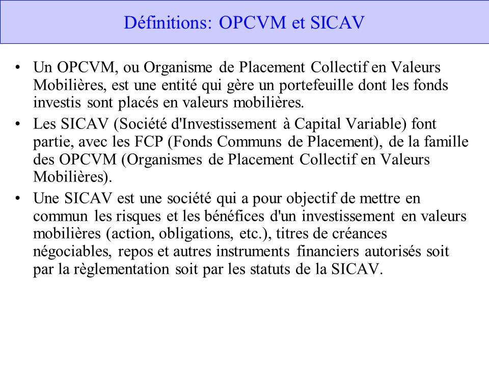Définitions: OPCVM et SICAV Un OPCVM, ou Organisme de Placement Collectif en Valeurs Mobilières, est une entité qui gère un portefeuille dont les fonds investis sont placés en valeurs mobilières.