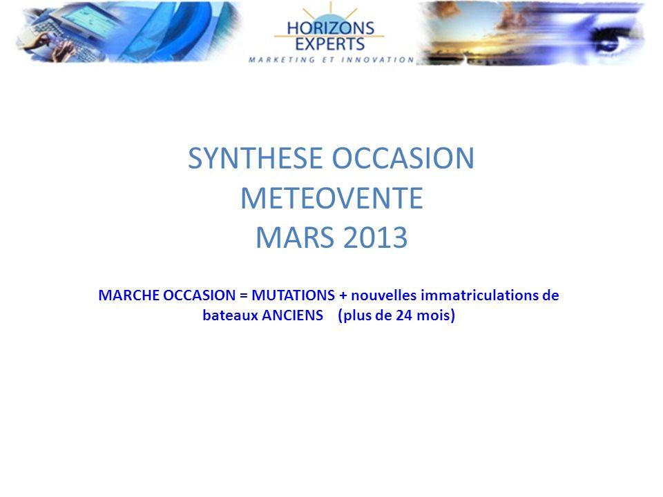 SYNTHESE OCCASION METEOVENTE MARS 2013 MARCHE OCCASION = MUTATIONS + nouvelles immatriculations de bateaux ANCIENS (plus de 24 mois)