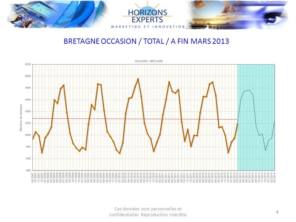 4 Ces données sont personnelles et confidentielles Reproduction Interdite 4 BRETAGNE OCCASION / TOTAL / A FIN MARS 2013