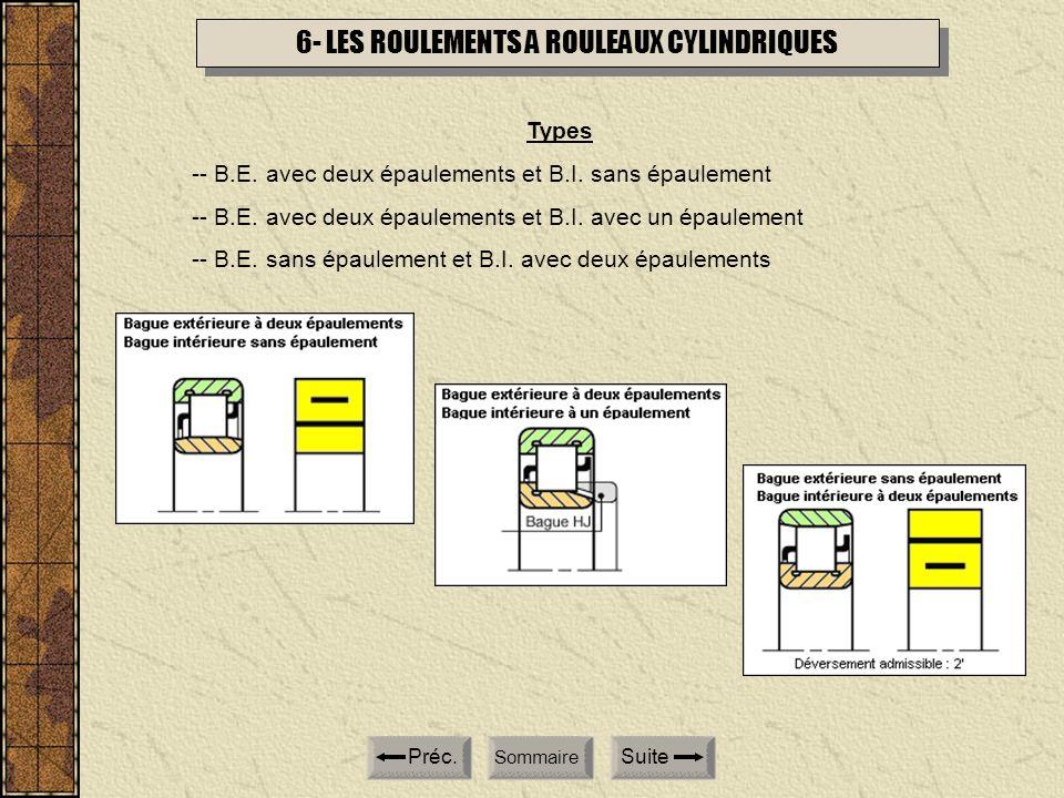 Sommaire 6- LES ROULEMENTS A ROULEAUX CYLINDRIQUES SuitePréc. Types -- B.E. avec deux épaulements et B.I. sans épaulement -- B.E. avec deux épaulement