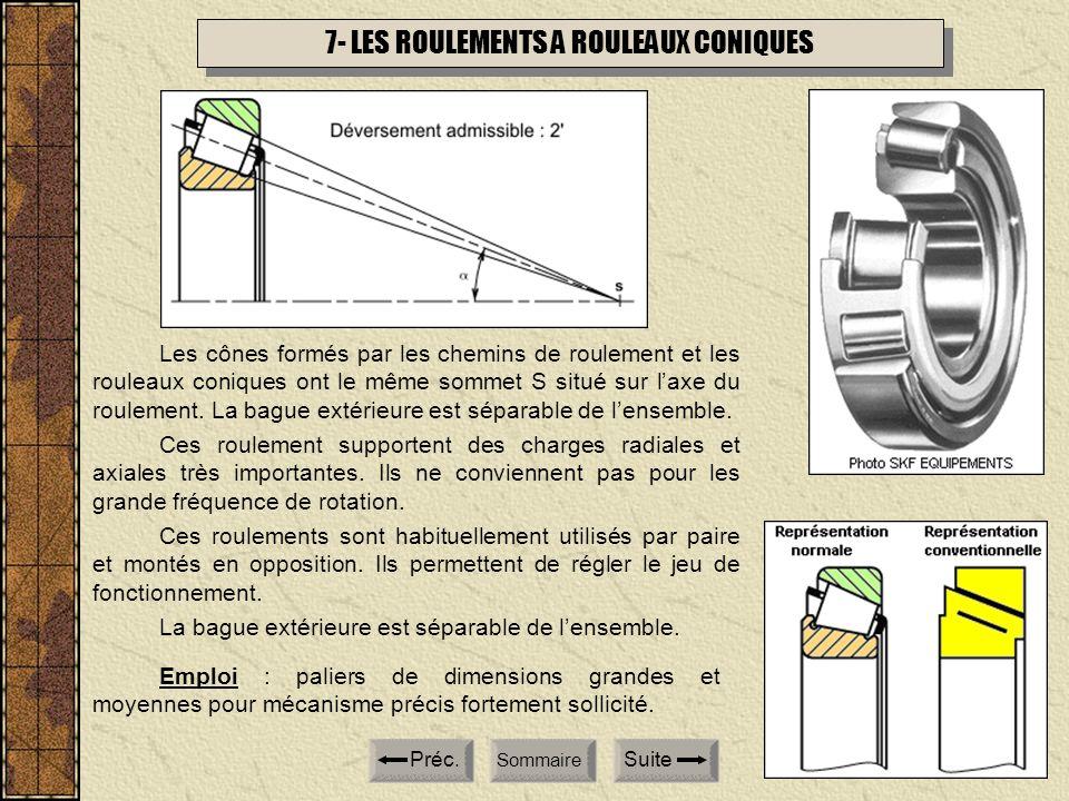 Les cônes formés par les chemins de roulement et les rouleaux coniques ont le même sommet S situé sur laxe du roulement.