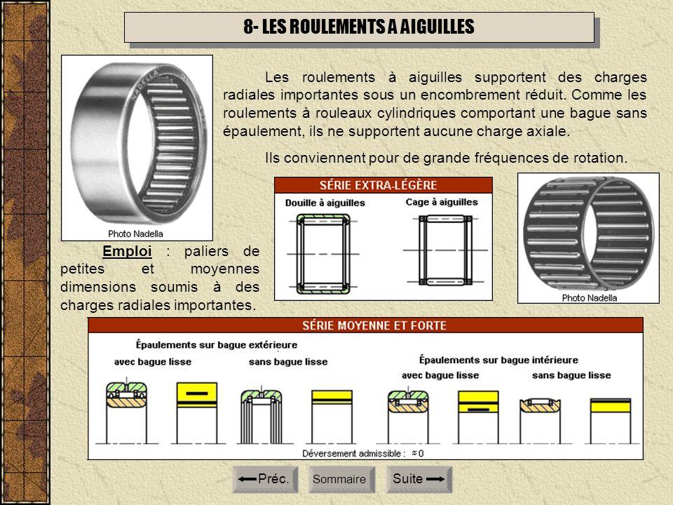 Les roulements à aiguilles supportent des charges radiales importantes sous un encombrement réduit.