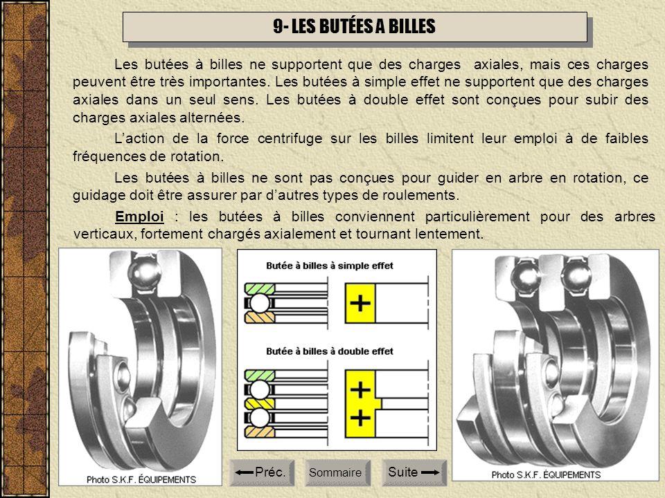 Les butées à billes ne supportent que des charges axiales, mais ces charges peuvent être très importantes. Les butées à simple effet ne supportent que