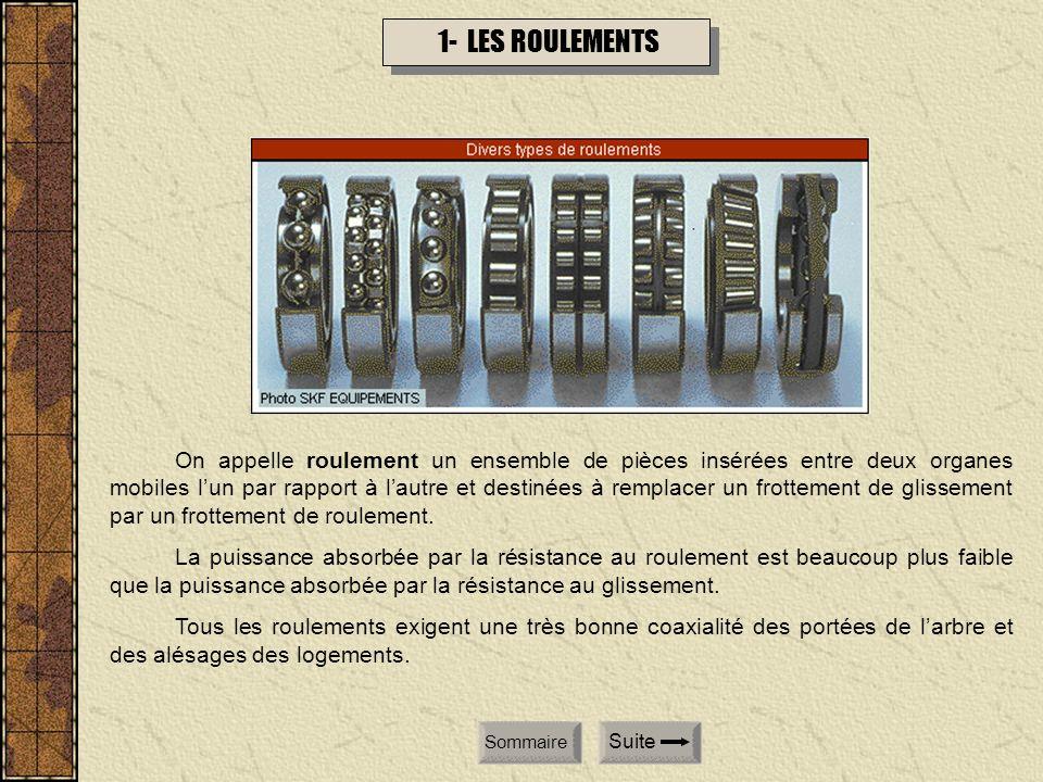 Les caractéristiques générales des butées à aiguilles et leurs emplois sont comparables à ceux des butées à billes.