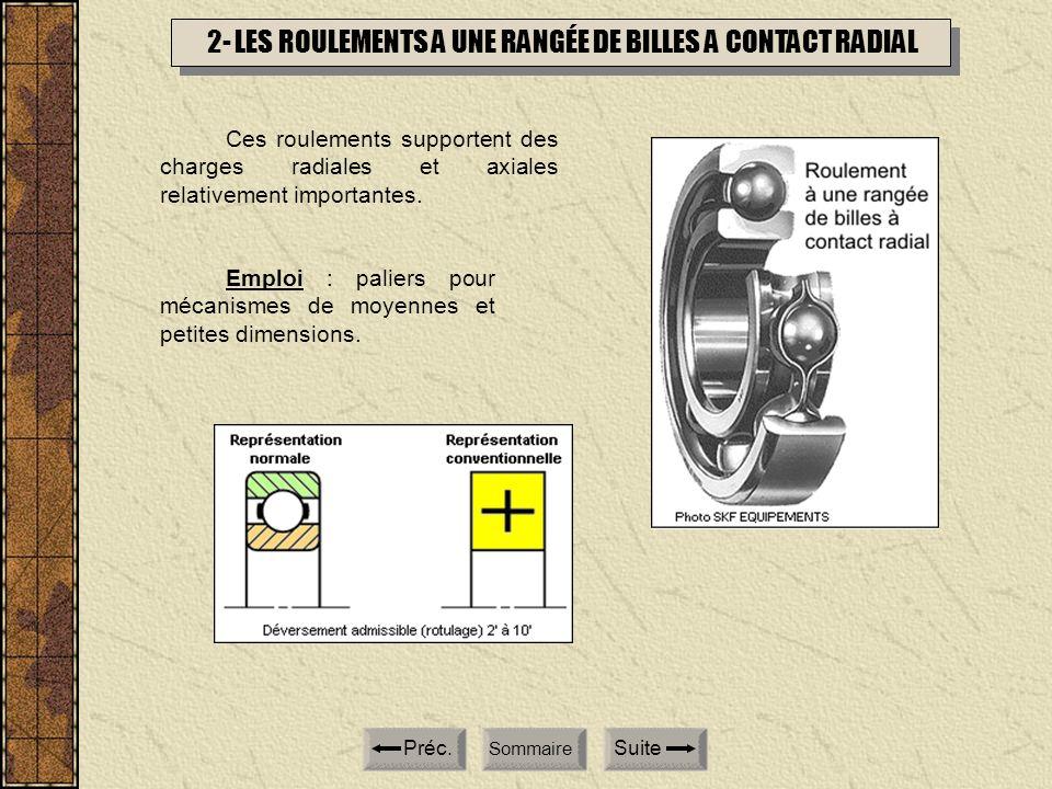 Ces roulements supportent des charges radiales et axiales relativement importantes. Sommaire 2- LES ROULEMENTS A UNE RANGÉE DE BILLES A CONTACT RADIAL