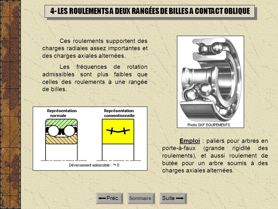 Ces roulements supportent des charges radiales assez importantes et des charges axiales alternées.