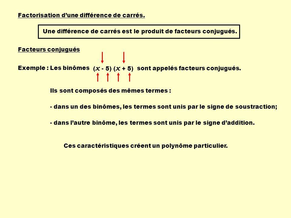 Une différence de carrés est le produit de facteurs conjugués. ( x - 5) ( x + 5) Facteurs conjugués Exemple : sont appelés facteurs conjugués. Ils son