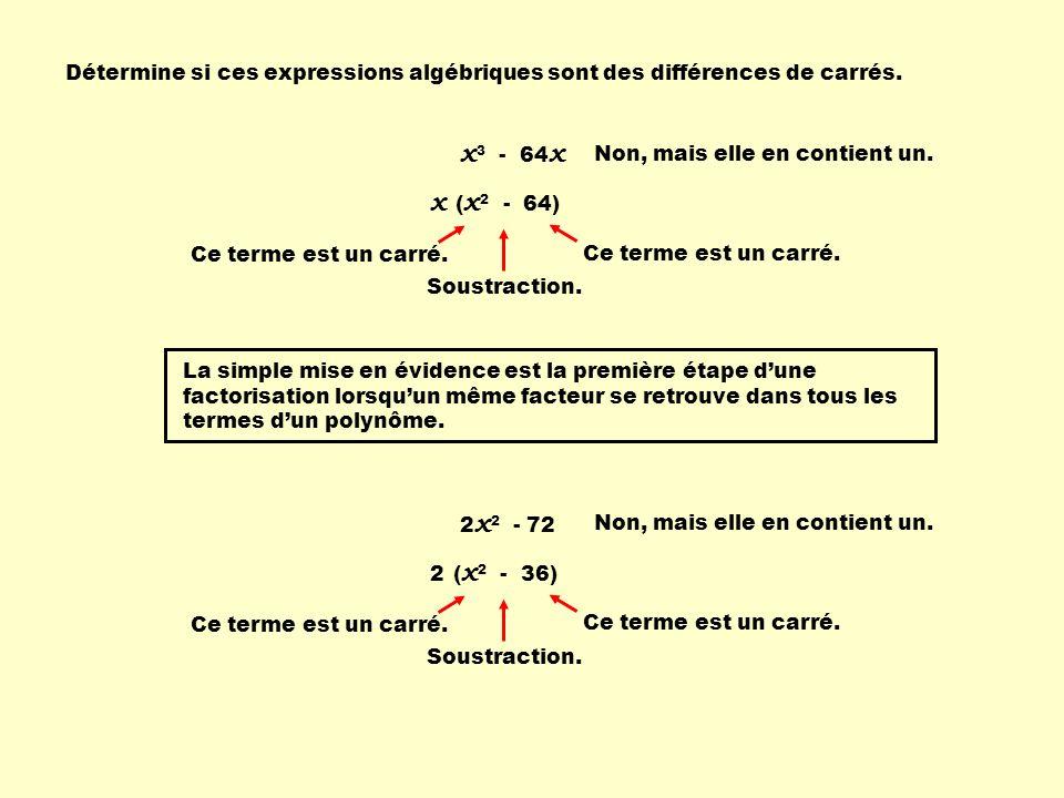 Détermine si ces expressions algébriques sont des différences de carrés. x 3 - 64 x Non, mais elle en contient un. Ce terme est un carré. Soustraction