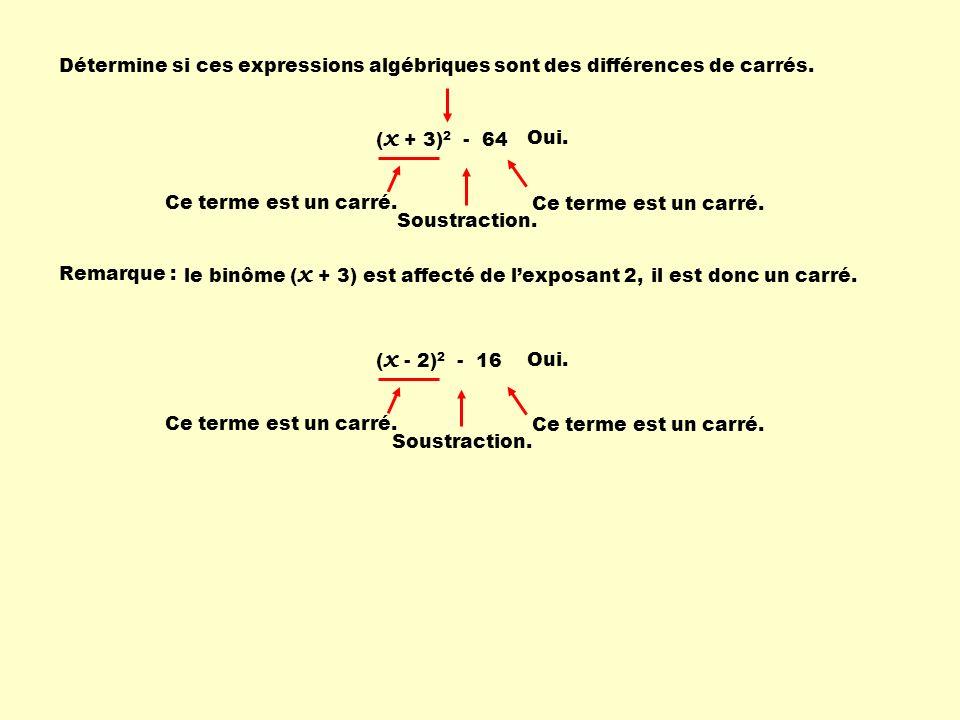 ( x + 3) 2 - 64 Oui. Ce terme est un carré. Soustraction. Ce terme est un carré. Détermine si ces expressions algébriques sont des différences de carr