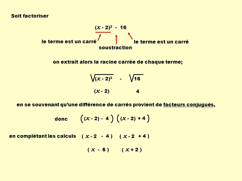 ( x - 2) 2 - 16 le terme est un carré soustraction le terme est un carré Soit factoriser ( x - 2) 2 - 16 on extrait alors la racine carrée de chaque terme; 4 en se souvenant quune différence de carrés provient defacteurs conjugués, ( x - 2) donc ( x - 2) - 4 ( x - 2) + 4 en complétant les calculs ( x - 2 - 4 ) ( x - 2 + 4 ) ( x - 6 ) ( x + 2 )